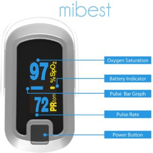 mibest the best finger oximeter